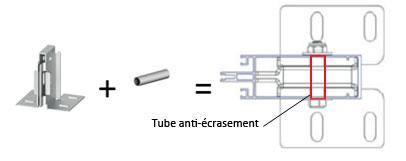 Tube anti-écrasement