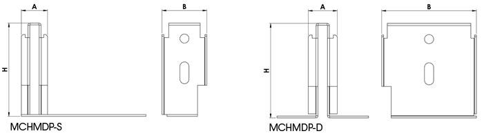 Plan MCHMDP