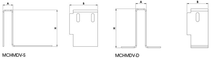 Plan MCHMDV