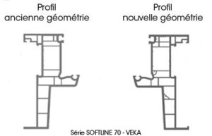 Profil VEKA