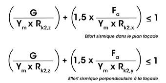 Calcul ELU formule
