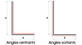 Plan 1 - angles entrants sortants