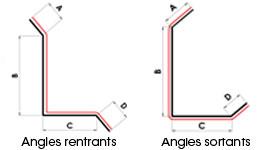 Plan 2 - angles entrants sortants