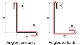 Plan 3 - angles entrants sortants