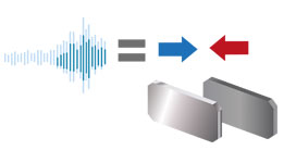 Solution antivibratoire matériaux